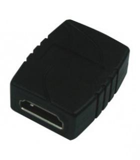 تبدیل دو سر ماده HDMI