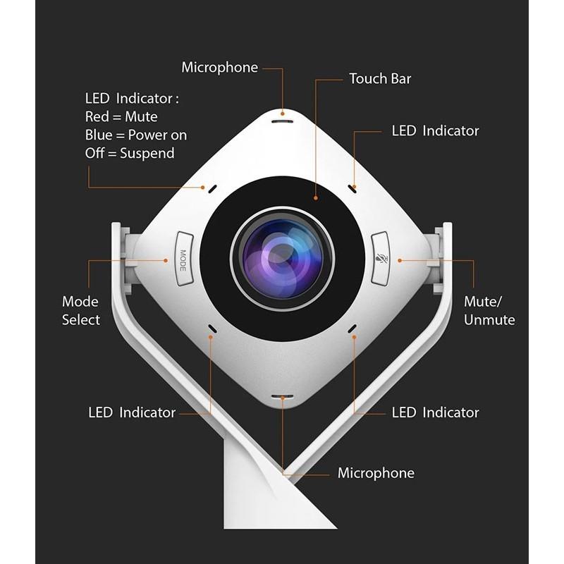 دوربین 360 درجه