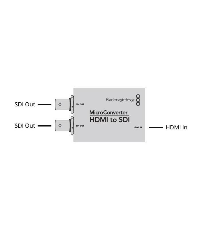 میکرو کانورتر Blackmagic HDMI to SDI Micro Converter