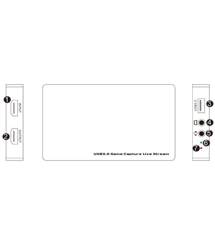اتصالات کپچر کارت EZCap 269