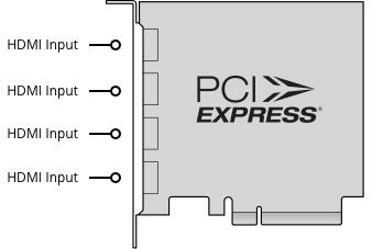 کارت کپچر بلک مجیک 4 ورودی HDMI