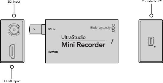 کارت کپچر اکسترنال ultrastudio mini recorder