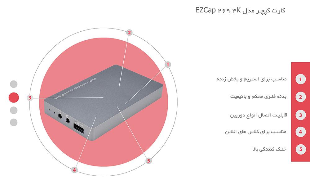 مشخصات کارت کپچر ezcap 269