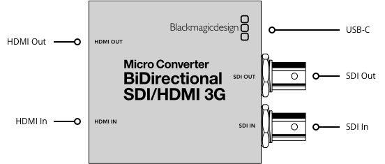 مبدل بلک مجیک BiDirectional SDI/HDMI 3G