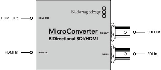 مبدل بلک مجیک BiDirectional SDI/HDMI
