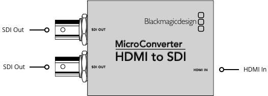 مبدل HDMI به SDI بلک مجیک