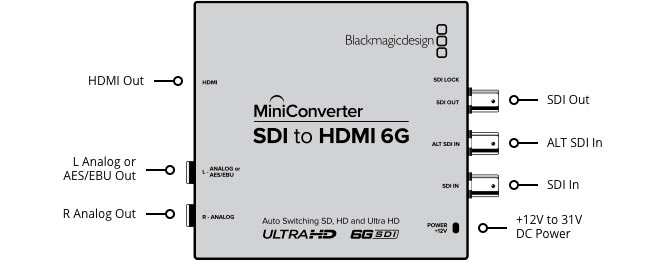 SDI to HDMI Mini Converter Blackmagic