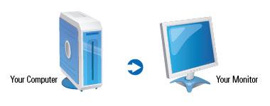 اتصال مانیتور به کامپیوتر و لپتاپ