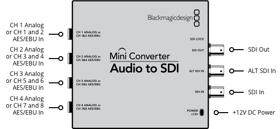 بلک مجیک Audio to SDI