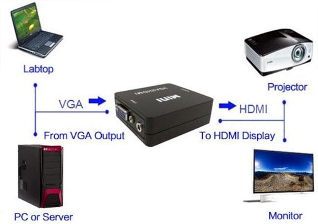 تبدیل HDMI به VGA لایمستون