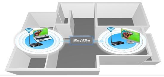 دستگاه انتقال بی سیم HDMI لنکنگ lkv388a