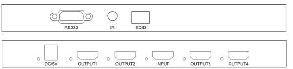 bafo bf h134 panel