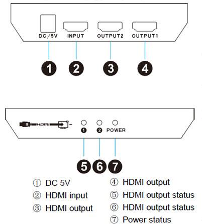اسپلیتر 2 پورت HDMI