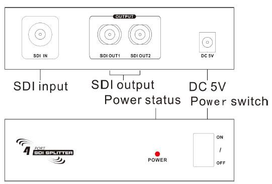 اسپلیتر SDI لایمستون 2 پورت
