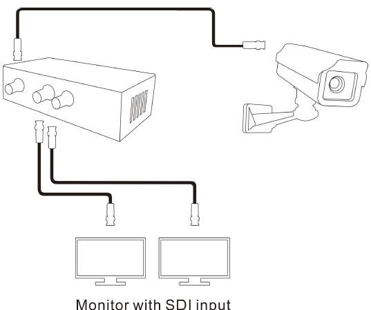 اسپلیتر 1 به 2 SDI لایمستون