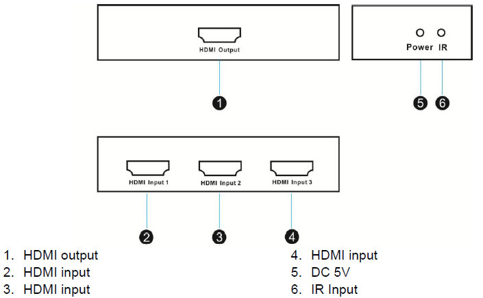 HDMI Switch Limestone