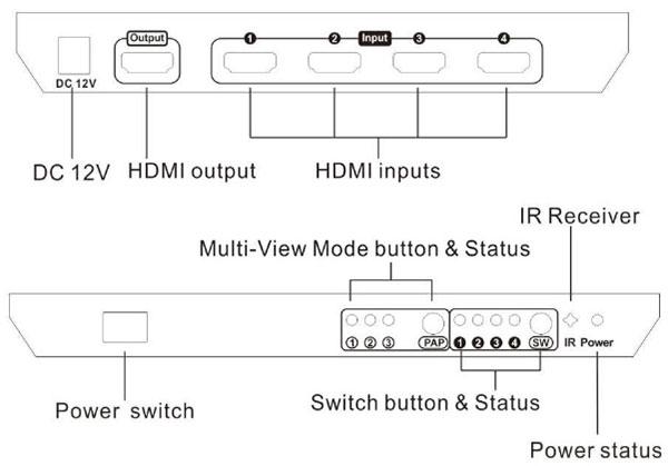 سوئیچ HDMI لایمستون 4 پورت