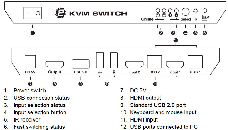 اتصالات KVM Switch