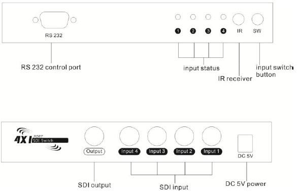 سوئیچ SDI لایمستون LS-SS401