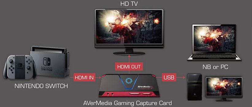سازگاری محصولات Avermedia با کنسول Nintendo Switch