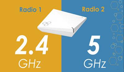 تفاوت دانگل HDMI مدل 2.4 و 5 گیگاهرتز چیست؟