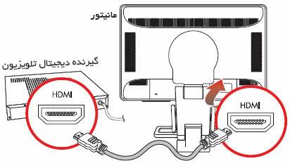 وصل کردن گیرنده تلویزیون دیجیتال به مانیتور و تلویزیون